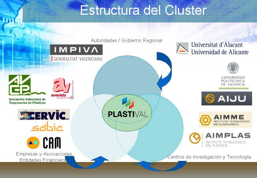 estructura del cluster