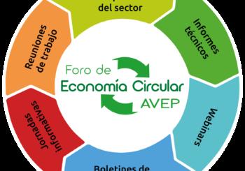 CIRCULAR INFORMATIVA Nº5 – 2019 Boletín Sostenibilidad